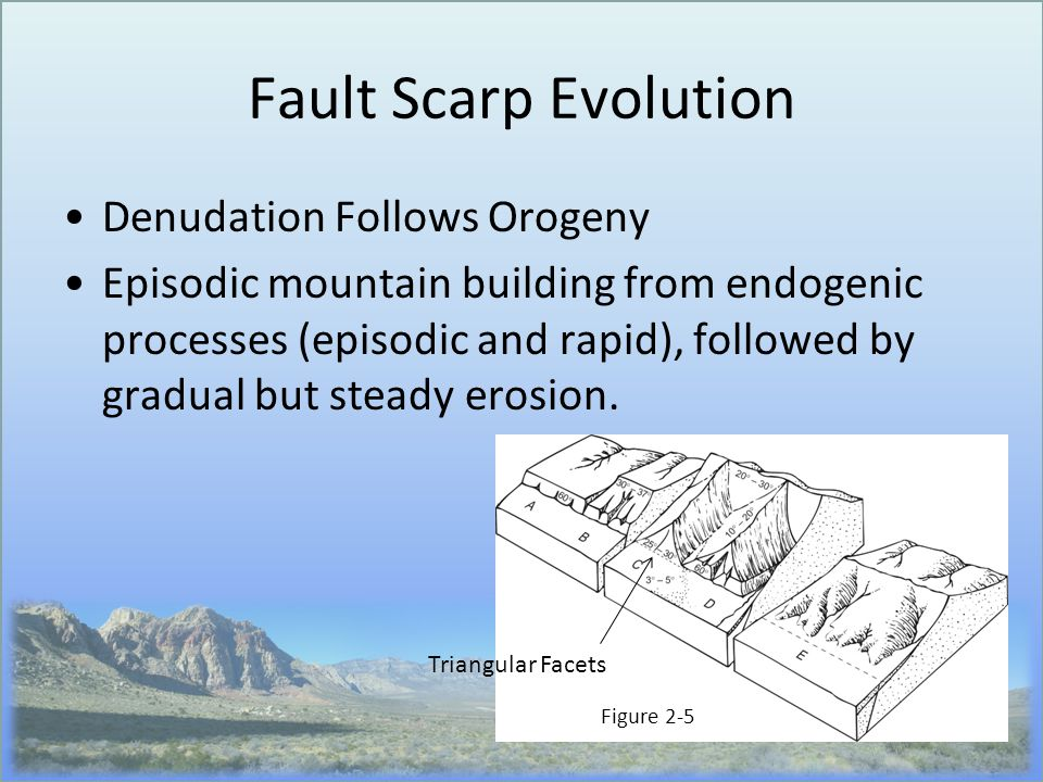 Fault Scarp Evolution Denudation Follows Orogeny Episodic mountain building from endogenic processes (episodic and rapid), followed by gradual but ste