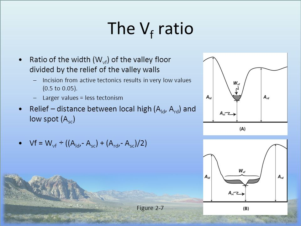 The V f ratio Ratio of the width (W vf ) of the valley floor divided by the relief of the valley walls –Incision from active tectonics results in very