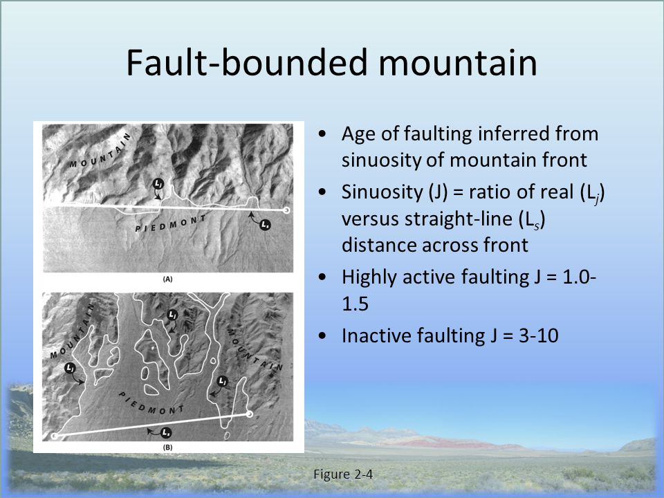 Fault-bounded mountain Age of faulting inferred from sinuosity of mountain front Sinuosity (J) = ratio of real (L j ) versus straight-line (L s ) dist