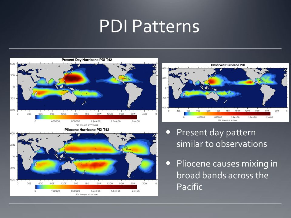 PDI Patterns Present day pattern similar to observations Pliocene causes mixing in broad bands across the Pacific