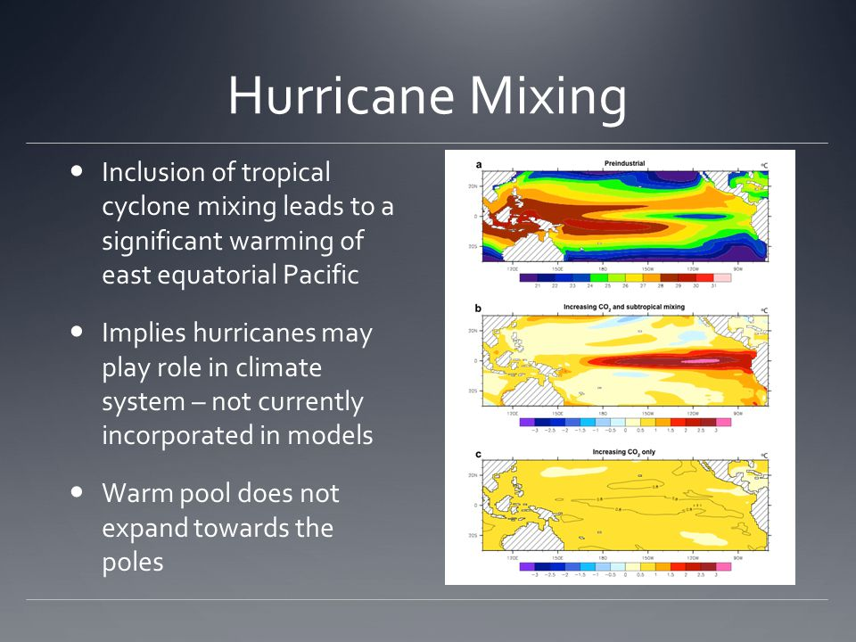 Hurricane Mixing Inclusion of tropical cyclone mixing leads to a significant warming of east equatorial Pacific Implies hurricanes may play role in climate system – not currently incorporated in models Warm pool does not expand towards the poles