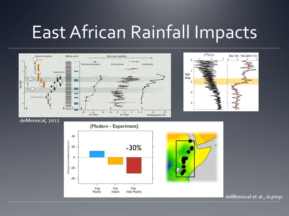 East African Rainfall Impacts deMenocal, 2011 deMenocal et al., in prep.
