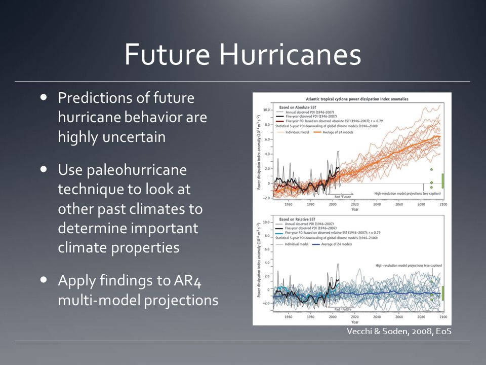 Future Hurricanes Predictions of future hurricane behavior are highly uncertain Use paleohurricane technique to look at other past climates to determine important climate properties Apply findings to AR4 multi-model projections Vecchi & Soden, 2008, EoS