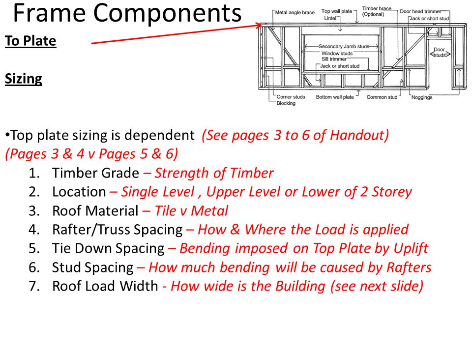Frame Components To Plate Sizing Top plate sizing is dependent (See pages 3 to 6 of Handout) (Pages 3 & 4 v Pages 5 & 6) 1.Timber Grade – Strength of