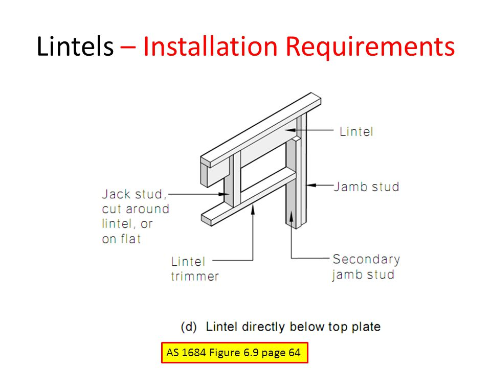 Lintels – Installation Requirements AS 1684 Figure 6.9 page 64