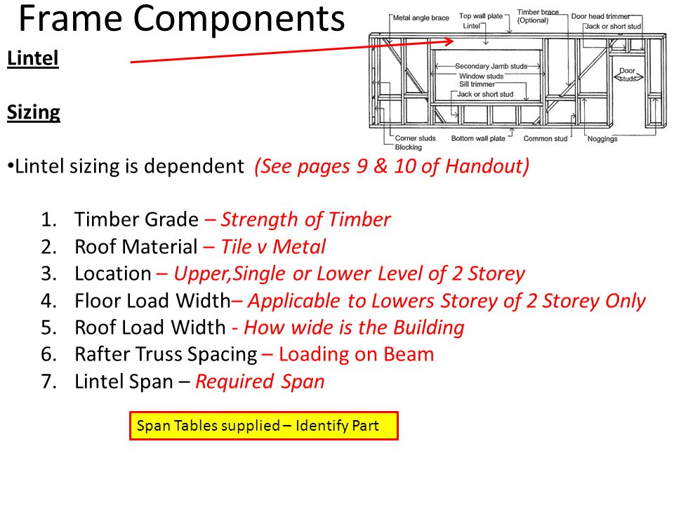 Frame Components Lintel Sizing Lintel sizing is dependent (See pages 9 & 10 of Handout) 1.Timber Grade – Strength of Timber 2.Roof Material – Tile v M