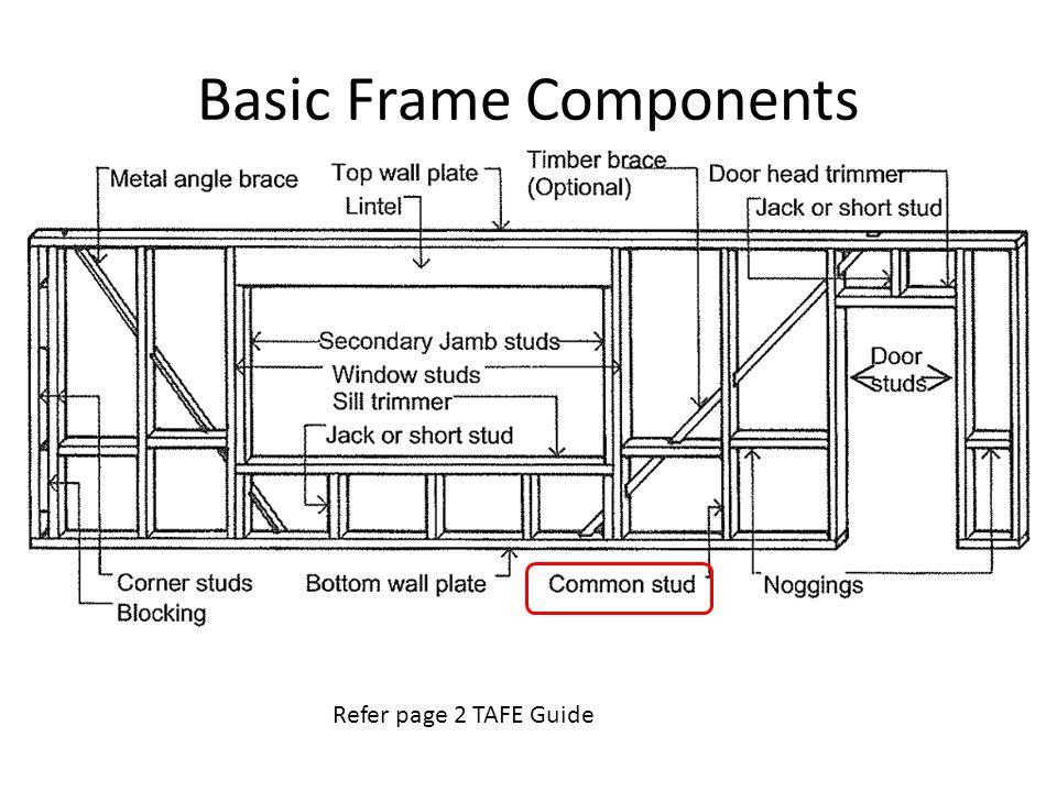 Basic Frame Components Refer page 2 TAFE Guide