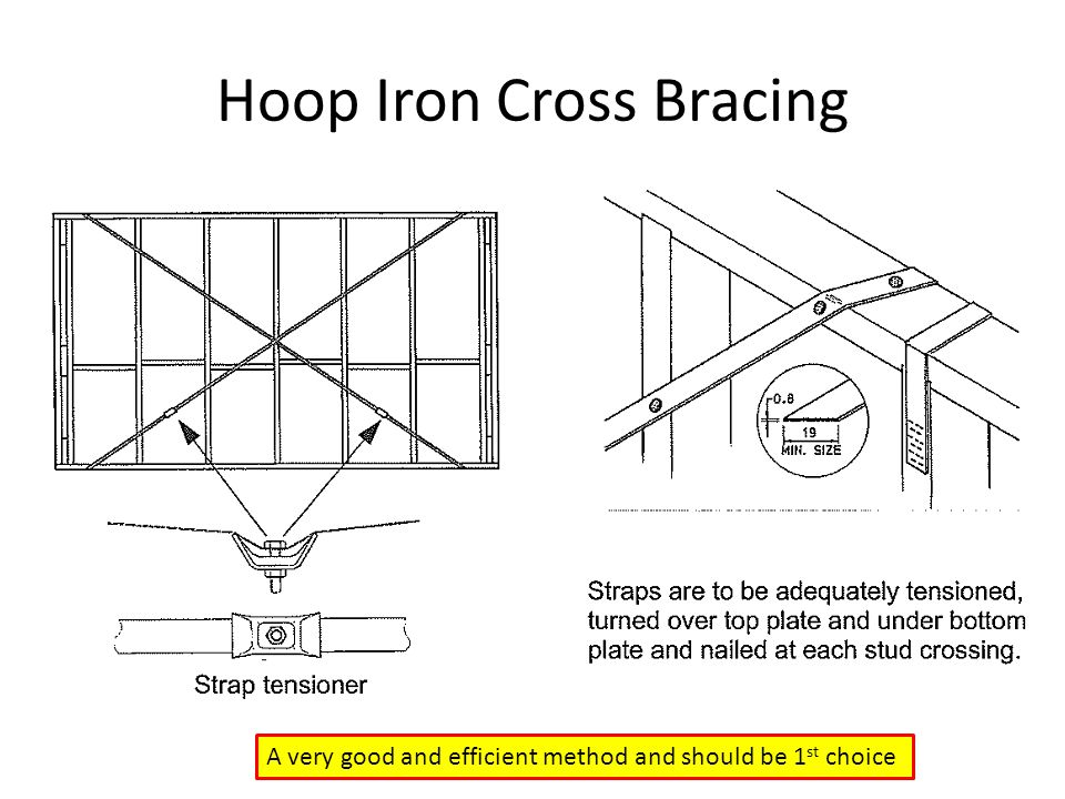 Hoop Iron Cross Bracing A very good and efficient method and should be 1 st choice