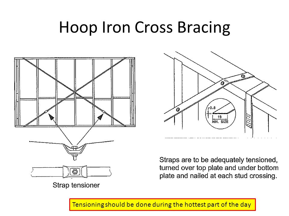 Hoop Iron Cross Bracing Tensioning should be done during the hottest part of the day