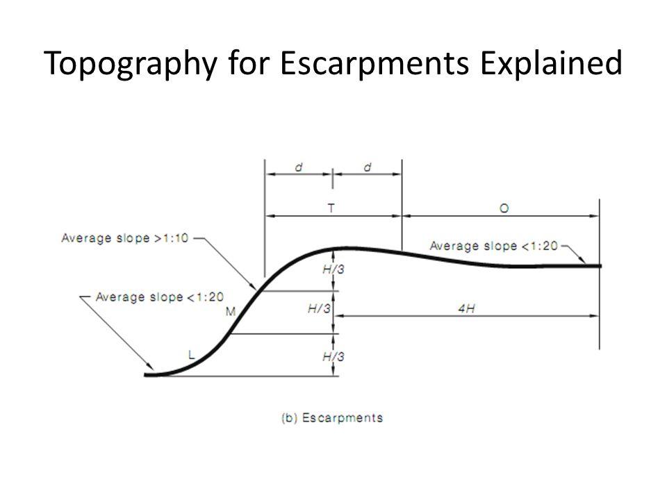 Topography for Escarpments Explained