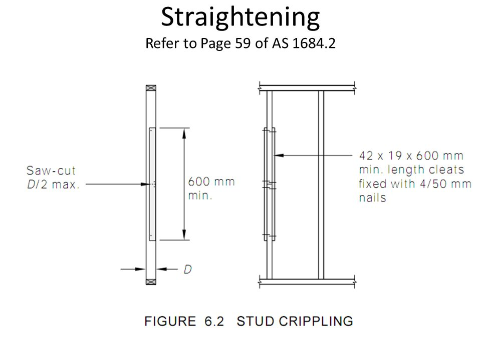 Straightening Refer to Page 59 of AS 1684.2