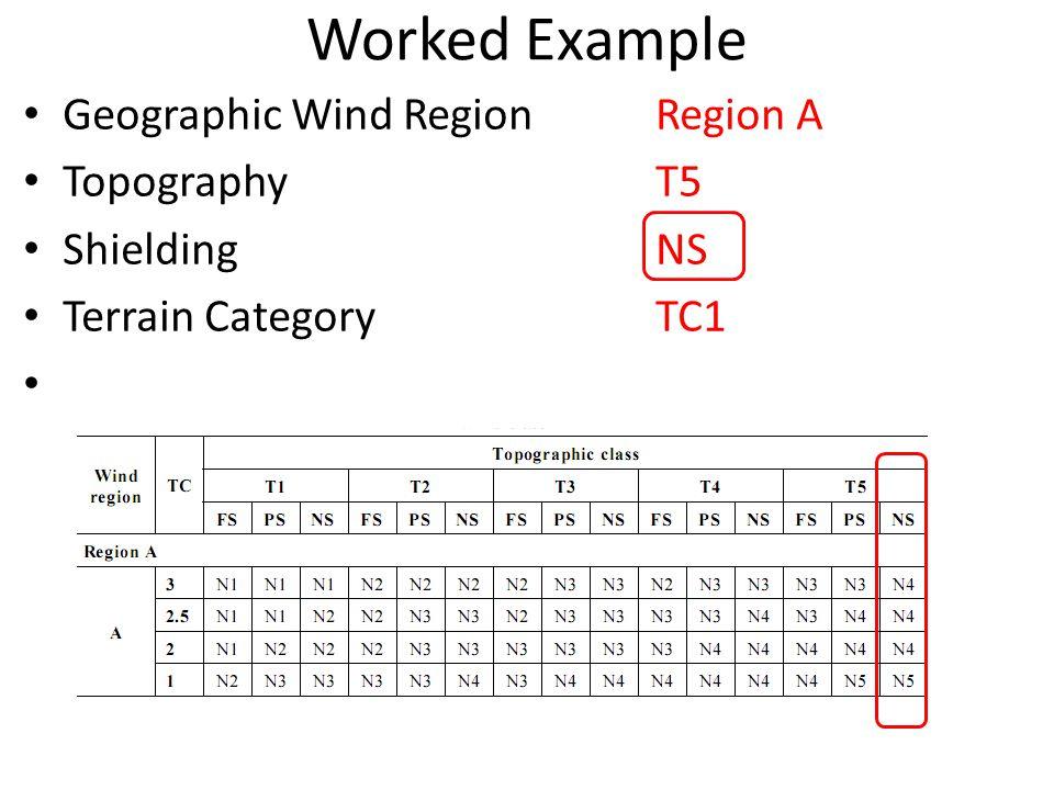 Worked Example Geographic Wind RegionRegion A TopographyT5 ShieldingNS Terrain CategoryTC1