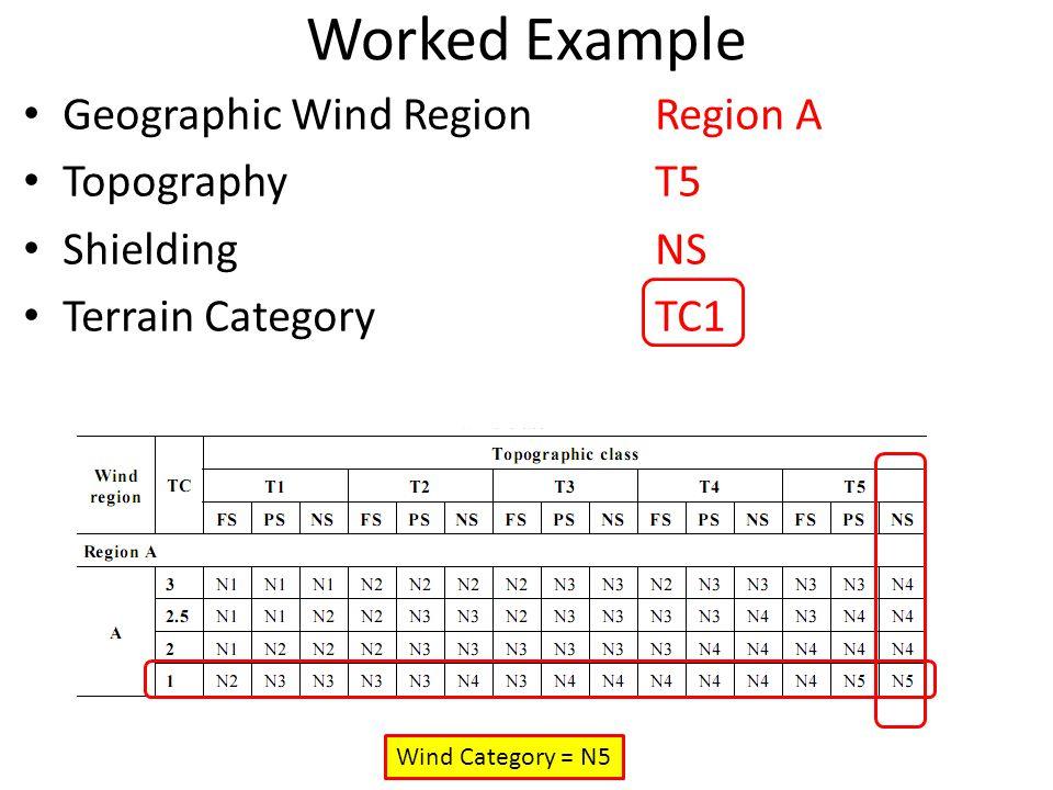 Worked Example Geographic Wind RegionRegion A TopographyT5 ShieldingNS Terrain CategoryTC1 Wind Category = N5