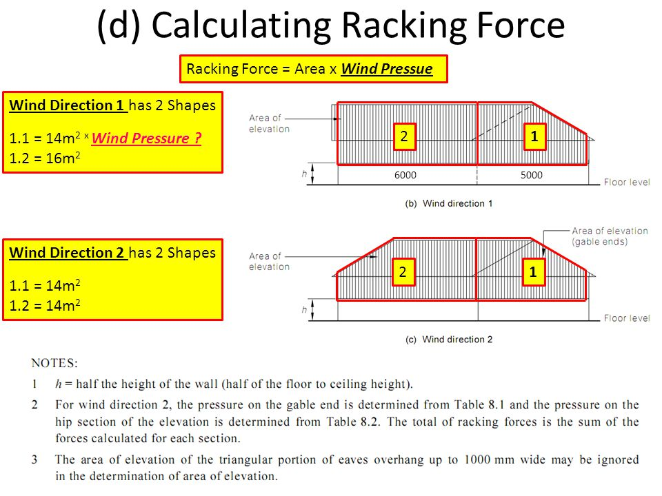 (d) Calculating Racking Force Wind Direction 1 has 2 Shapes 1.1 = 14m 2 x Wind Pressure ? 1.2 = 16m 2 12 12 Wind Direction 2 has 2 Shapes 1.1 = 14m 2
