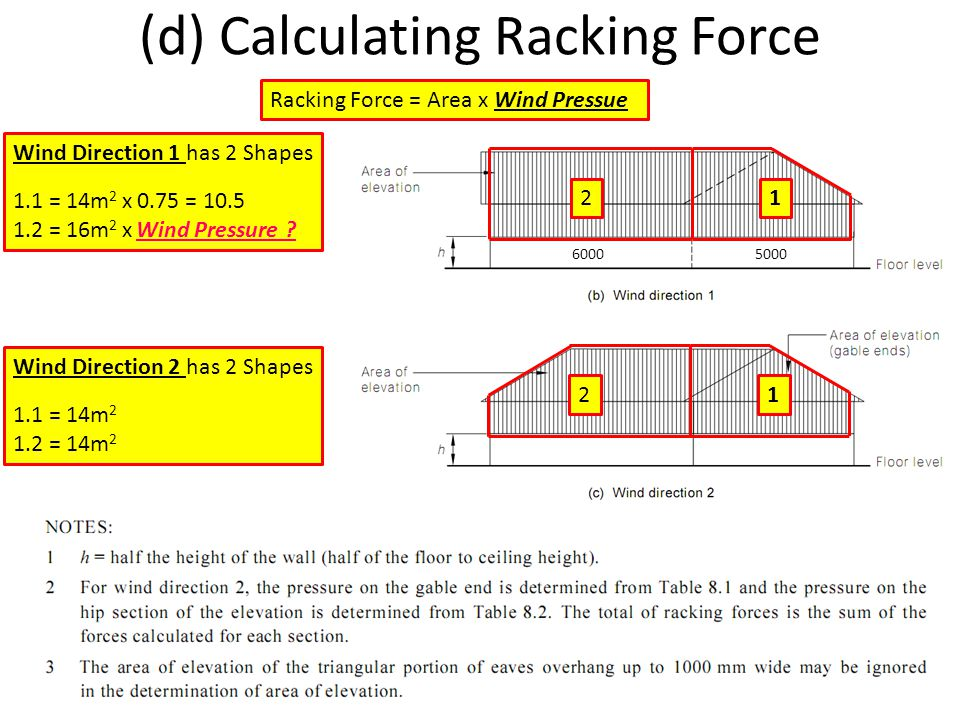 (d) Calculating Racking Force Wind Direction 1 has 2 Shapes 1.1 = 14m 2 x 0.75 = 10.5 1.2 = 16m 2 x Wind Pressure ? 12 12 Wind Direction 2 has 2 Shape