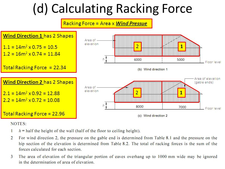 (d) Calculating Racking Force Wind Direction 1 has 2 Shapes 1.1 = 14m 2 x 0.75 = 10.5 1.2 = 16m 2 x 0.74 = 11.84 Total Racking Force = 22.34 12 12 Win