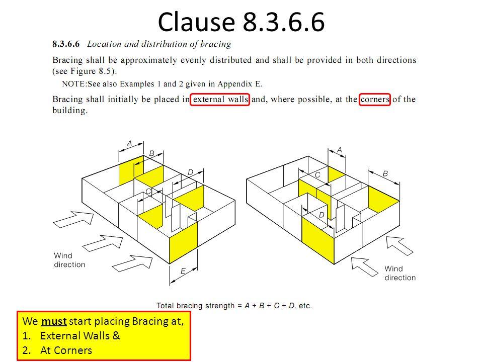 Clause 8.3.6.6 We must start placing Bracing at, 1.External Walls & 2.At Corners