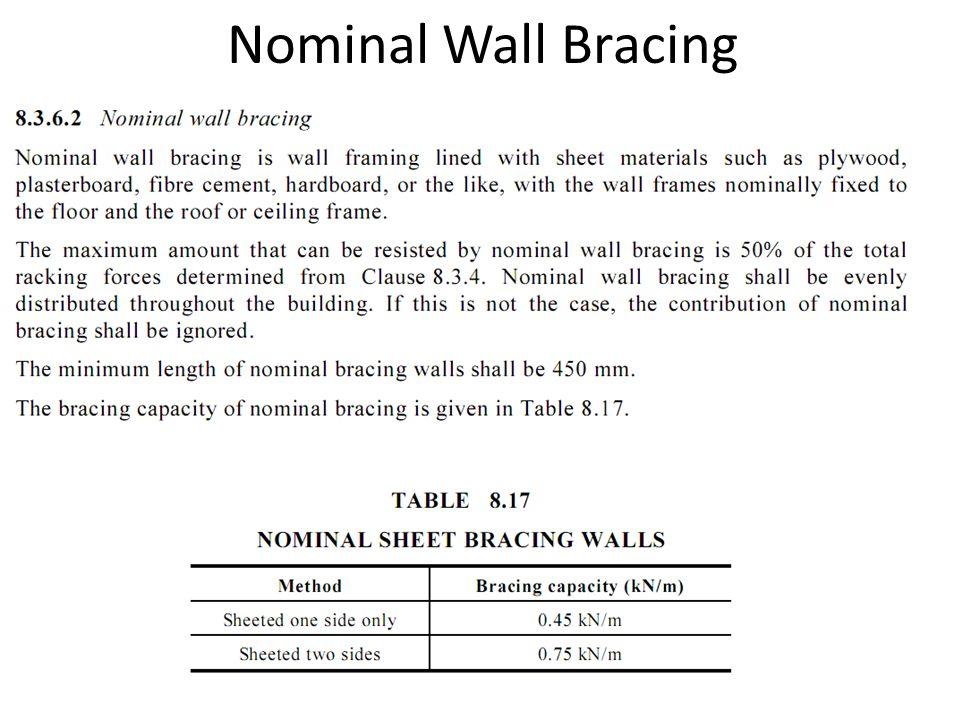 Nominal Wall Bracing