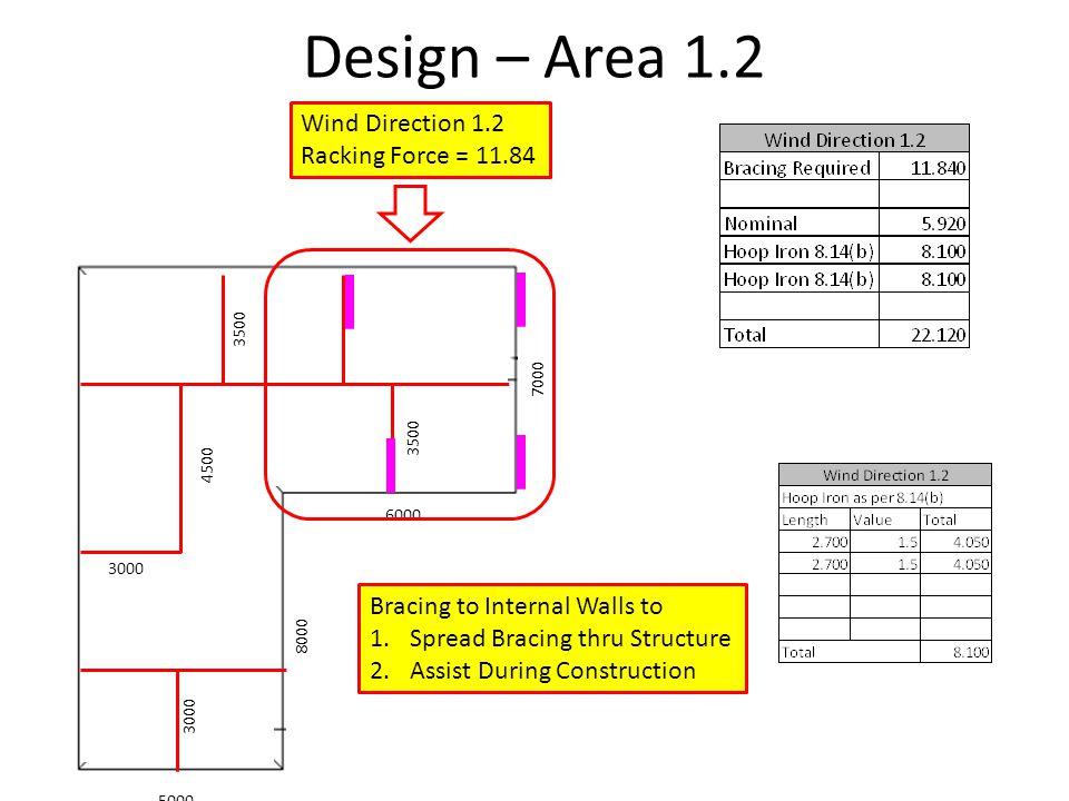 Design – Area 1.2 5000 6000 8000 7000 3000 4500 3500 Wind Direction 1.2 Racking Force = 11.84 Bracing to Internal Walls to 1.Spread Bracing thru Struc