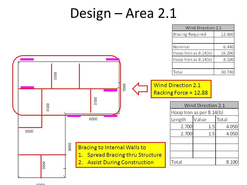 Design – Area 2.1 Wind Direction 2.1 Racking Force = 12.88 5000 6000 8000 7000 3000 4500 3500 Bracing to Internal Walls to 1.Spread Bracing thru Struc