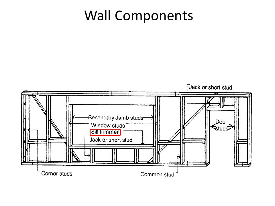 Wall Components