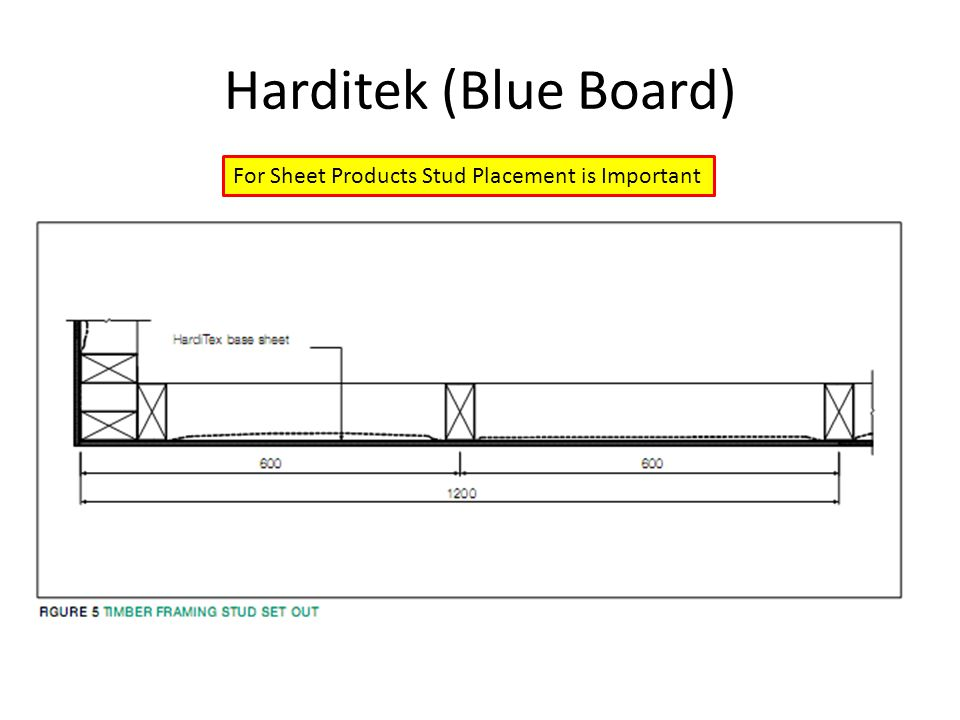 Harditek (Blue Board) For Sheet Products Stud Placement is Important