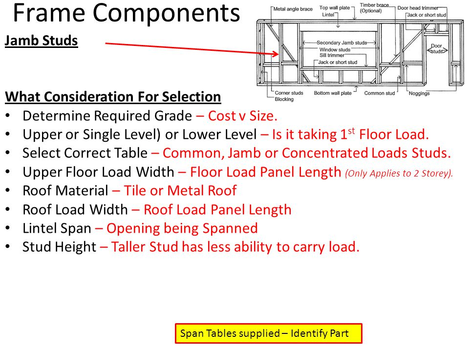 Frame Components Jamb Studs What Consideration For Selection Determine Required Grade – Cost v Size. Upper or Single Level) or Lower Level – Is it tak
