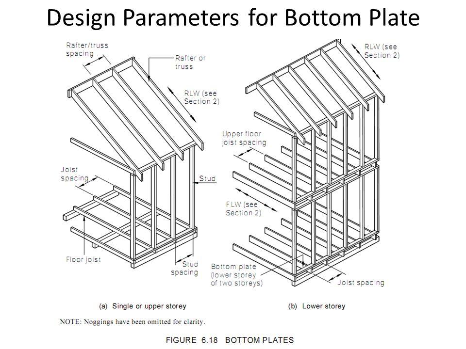Design Parameters for Bottom Plate