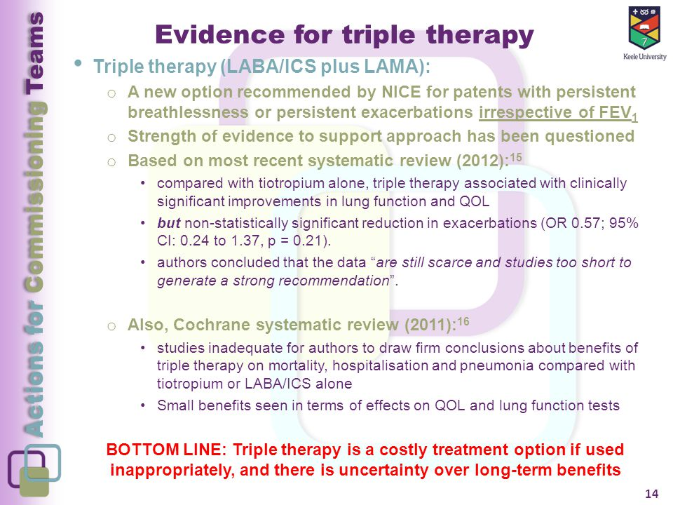 Actions for Commissioning Teams Evidence for triple therapy Triple therapy (LABA/ICS plus LAMA): o A new option recommended by NICE for patents with persistent breathlessness or persistent exacerbations irrespective of FEV 1 o Strength of evidence to support approach has been questioned o Based on most recent systematic review (2012): 15 compared with tiotropium alone, triple therapy associated with clinically significant improvements in lung function and QOL but non-statistically significant reduction in exacerbations (OR 0.57; 95% CI: 0.24 to 1.37, p = 0.21).