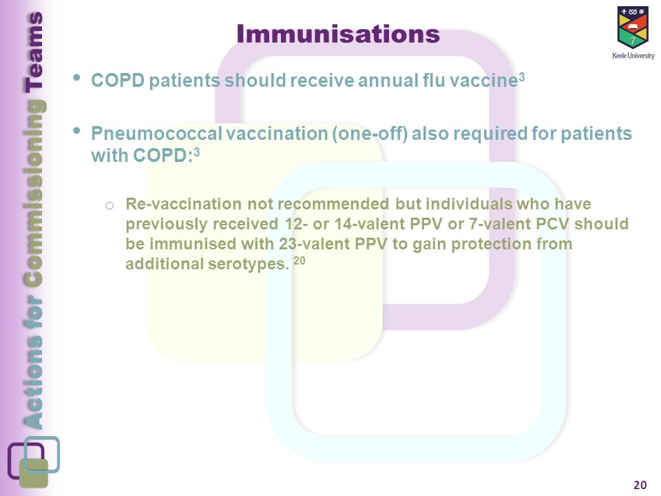 Actions for Commissioning Teams Immunisations COPD patients should receive annual flu vaccine 3 Pneumococcal vaccination (one-off) also required for patients with COPD: 3 o Re-vaccination not recommended but individuals who have previously received 12- or 14-valent PPV or 7-valent PCV should be immunised with 23-valent PPV to gain protection from additional serotypes.