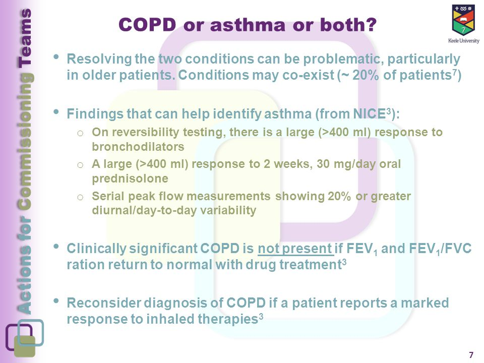 Actions for Commissioning Teams COPD or asthma or both.