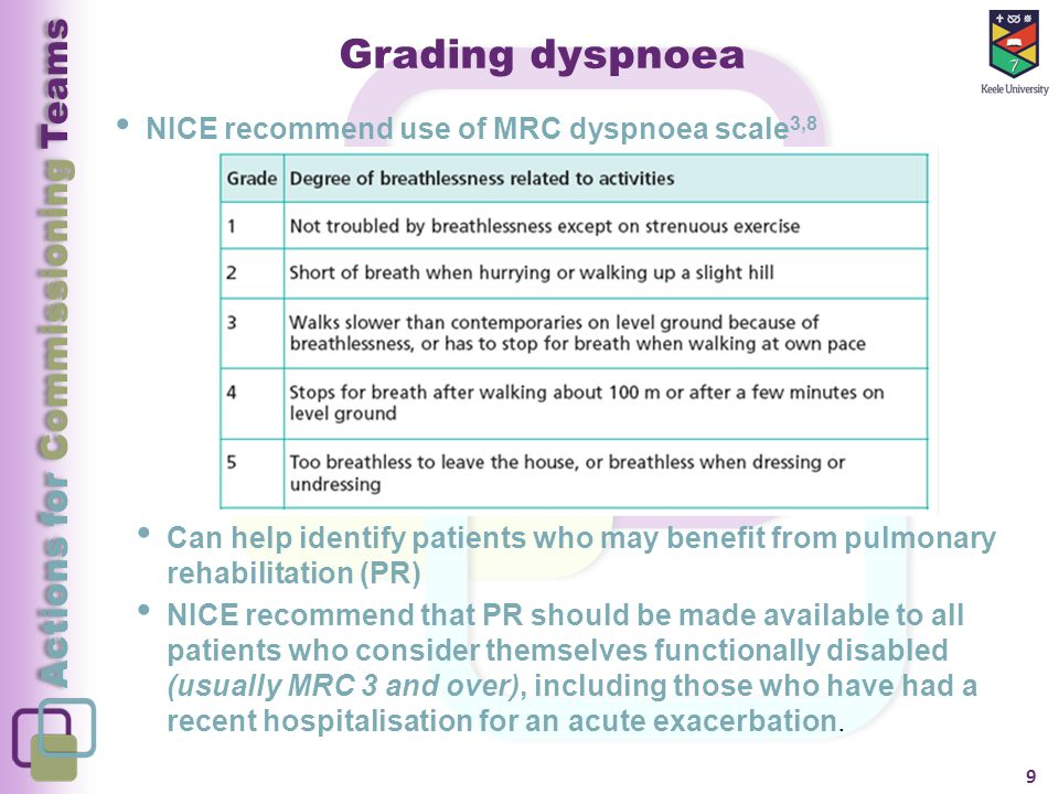 Actions for Commissioning Teams Grading dyspnoea NICE recommend use of MRC dyspnoea scale 3,8 9 Can help identify patients who may benefit from pulmonary rehabilitation (PR) NICE recommend that PR should be made available to all patients who consider themselves functionally disabled (usually MRC 3 and over), including those who have had a recent hospitalisation for an acute exacerbation.