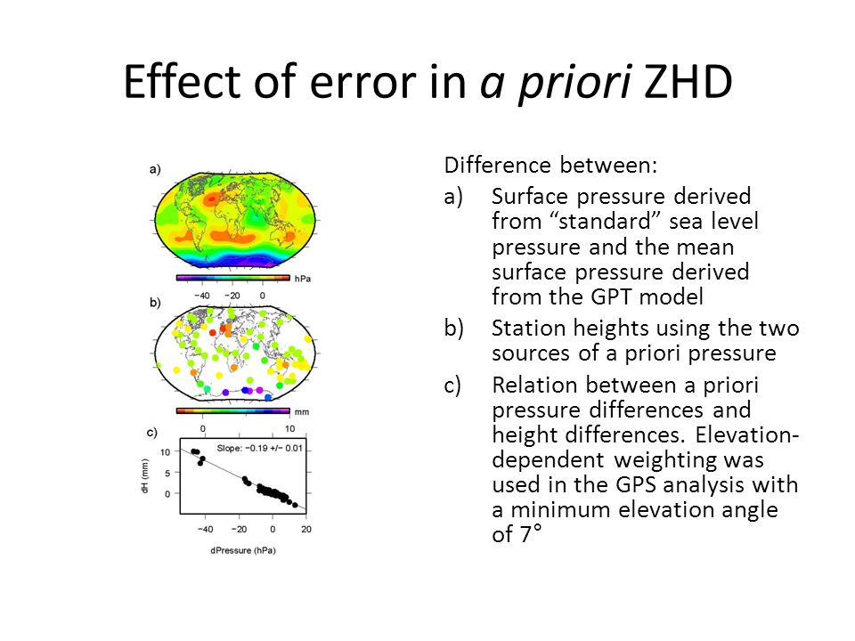Effect of error in a priori ZHD Difference between: a)Surface pressure derived from standard sea level pressure and the mean surface pressure derived from the GPT model b)Station heights using the two sources of a priori pressure c)Relation between a priori pressure differences and height differences.
