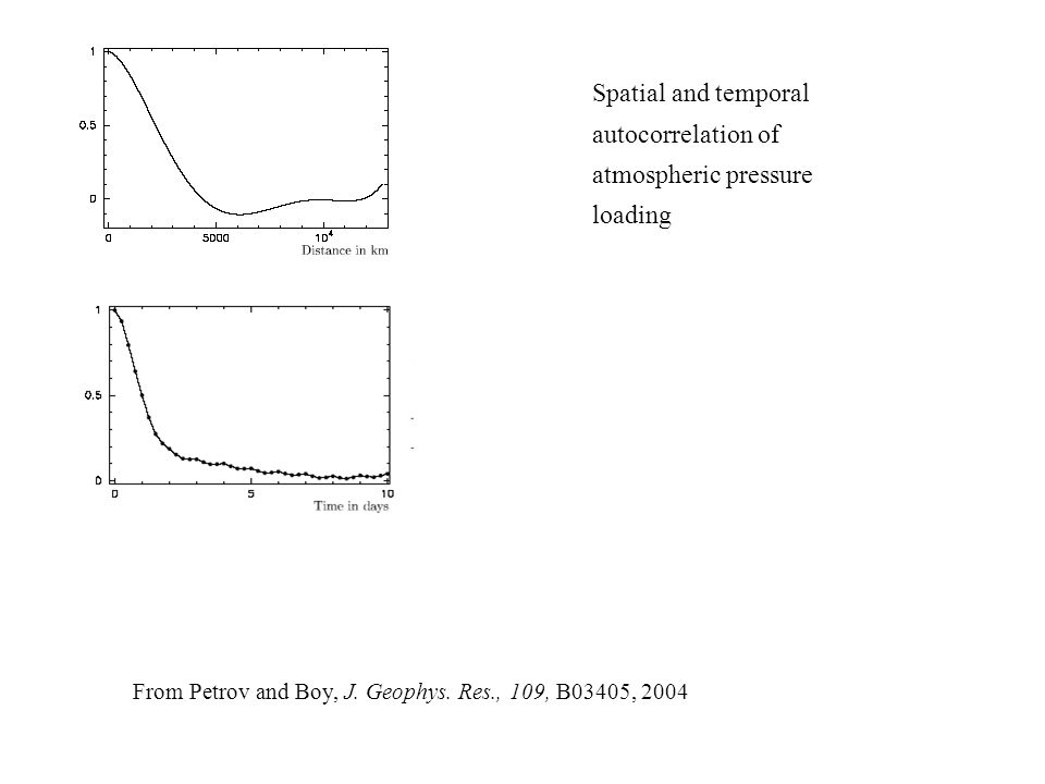 Spatial and temporal autocorrelation of atmospheric pressure loading From Petrov and Boy, J.