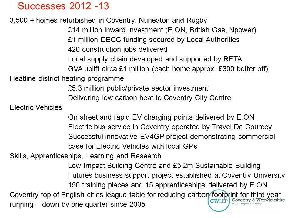 Successes 2012 -13 3,500 + homes refurbished in Coventry, Nuneaton and Rugby £14 million inward investment (E.ON, British Gas, Npower) £1 million DECC funding secured by Local Authorities 420 construction jobs delivered Local supply chain developed and supported by RETA GVA uplift circa £1 million (each home approx.
