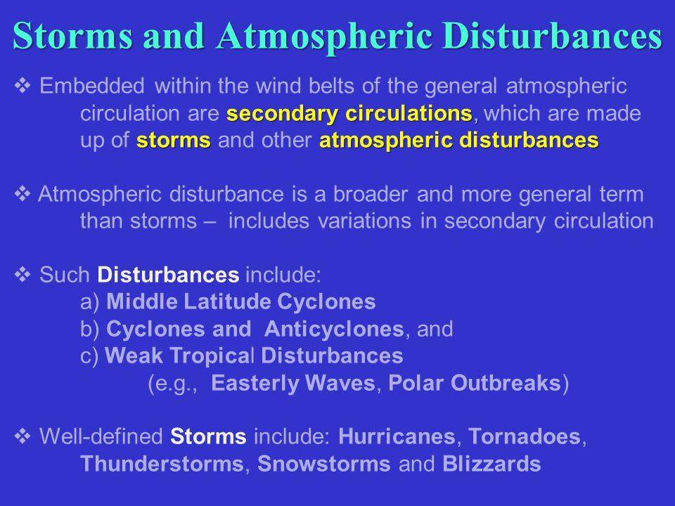 Hurricane Structure