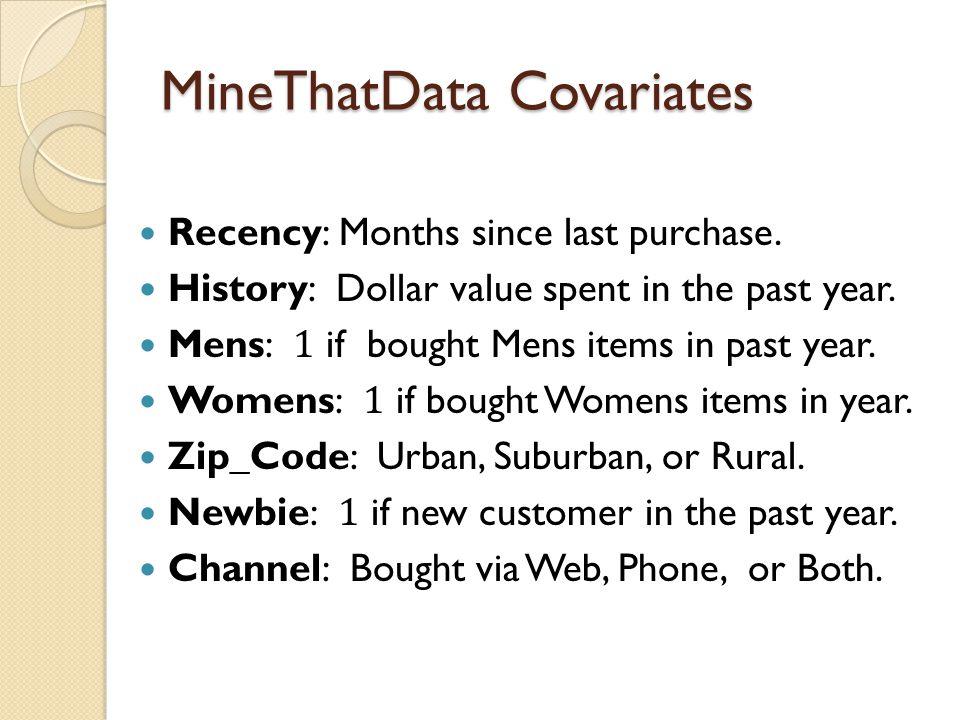 MineThatData Covariates