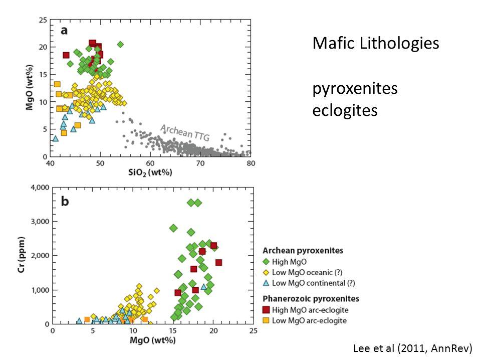 Lee et al (2011, AnnRev) Mafic Lithologies pyroxenites eclogites