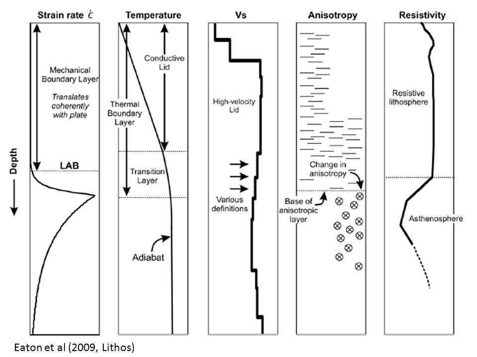 Eaton et al (2009, Lithos)