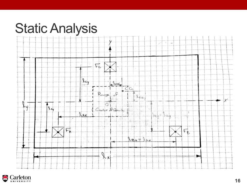 16 Static Analysis
