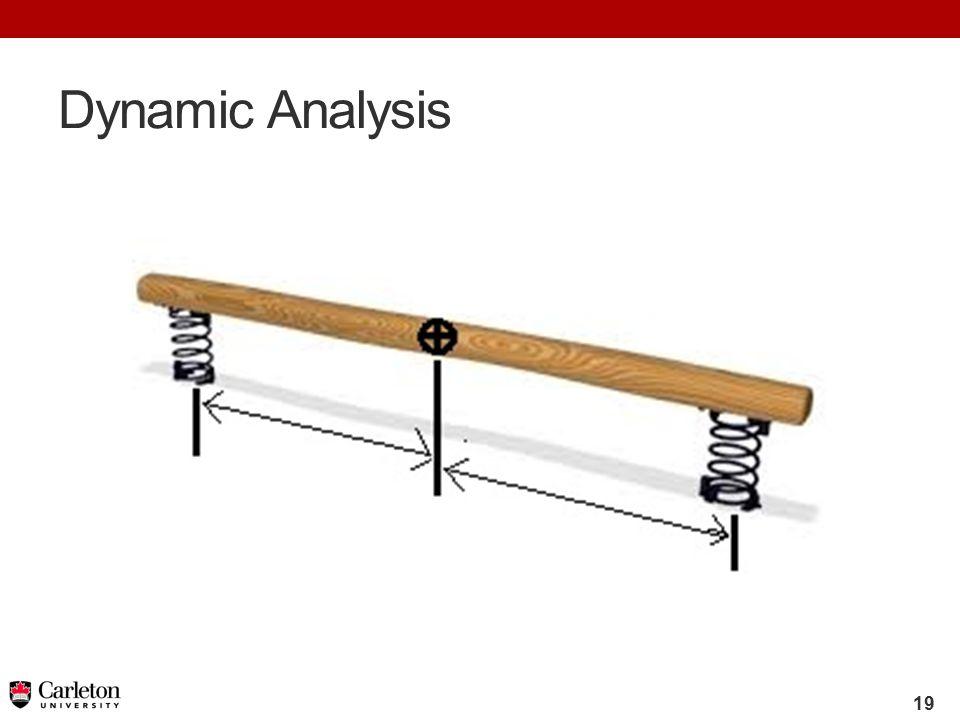 19 Dynamic Analysis