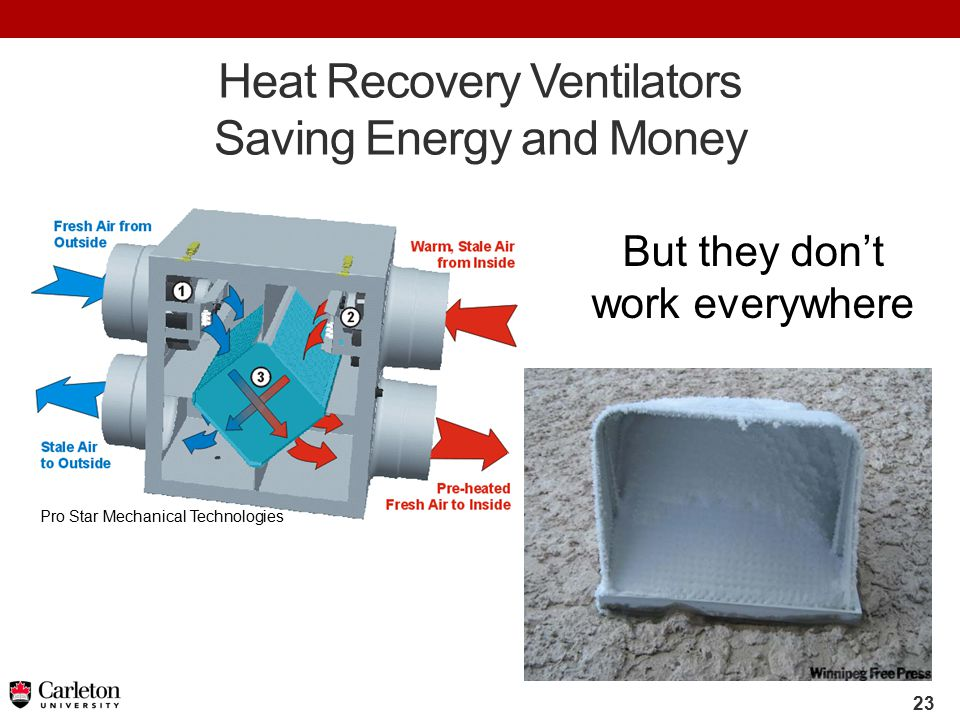 23 Heat Recovery Ventilators Saving Energy and Money But they don't work everywhere Pro Star Mechanical Technologies