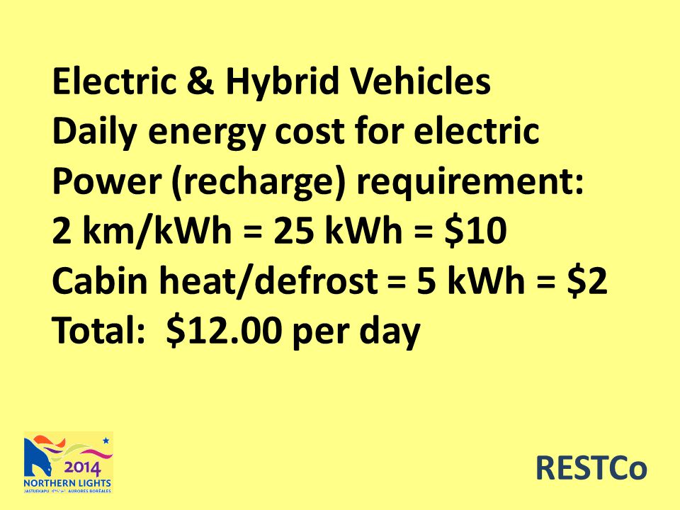 RESTCo Electric & Hybrid Vehicles Daily energy cost for electric Power (recharge) requirement: 2 km/kWh = 25 kWh = $10 Cabin heat/defrost = 5 kWh = $2 Total: $12.00 per day
