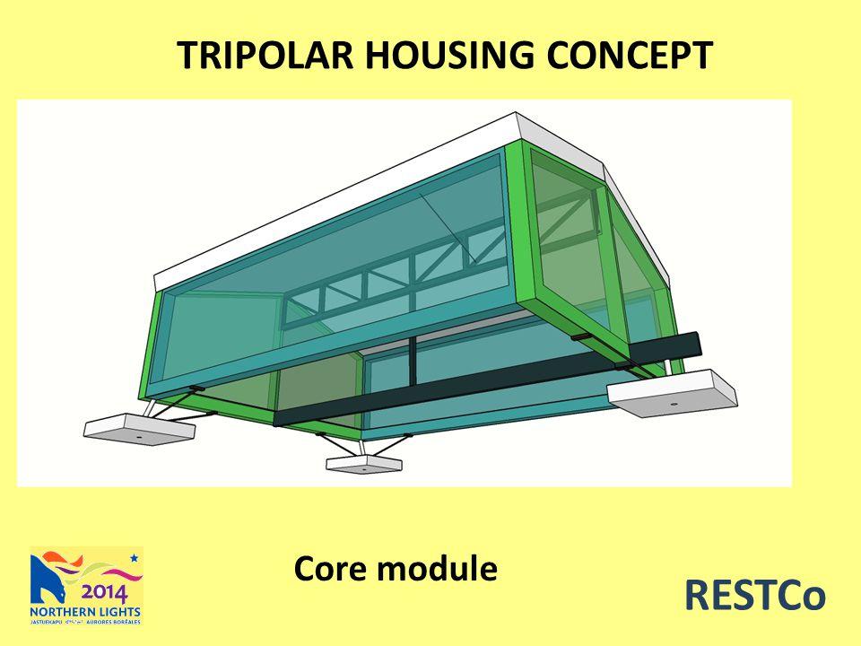 TRIPOLAR HOUSING CONCEPT Core module RESTCo