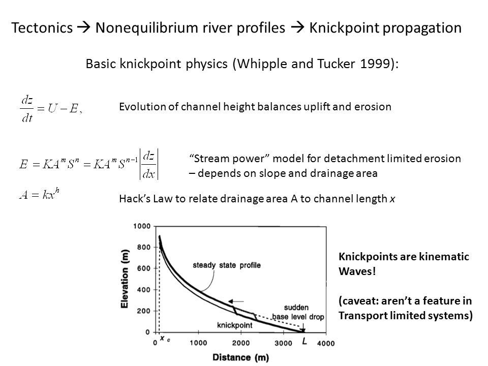 Tectonics  Nonequilibrium river profiles  Knickpoint propagation Basic knickpoint physics (Whipple and Tucker 1999): Evolution of channel height bal