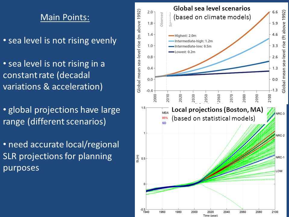Local projections (Boston, MA) (based on statistical models) Global sea level scenarios (based on climate models) Main Points: sea level is not rising evenly sea level is not rising in a constant rate (decadal variations & acceleration) global projections have large range (different scenarios) need accurate local/regional SLR projections for planning purposes