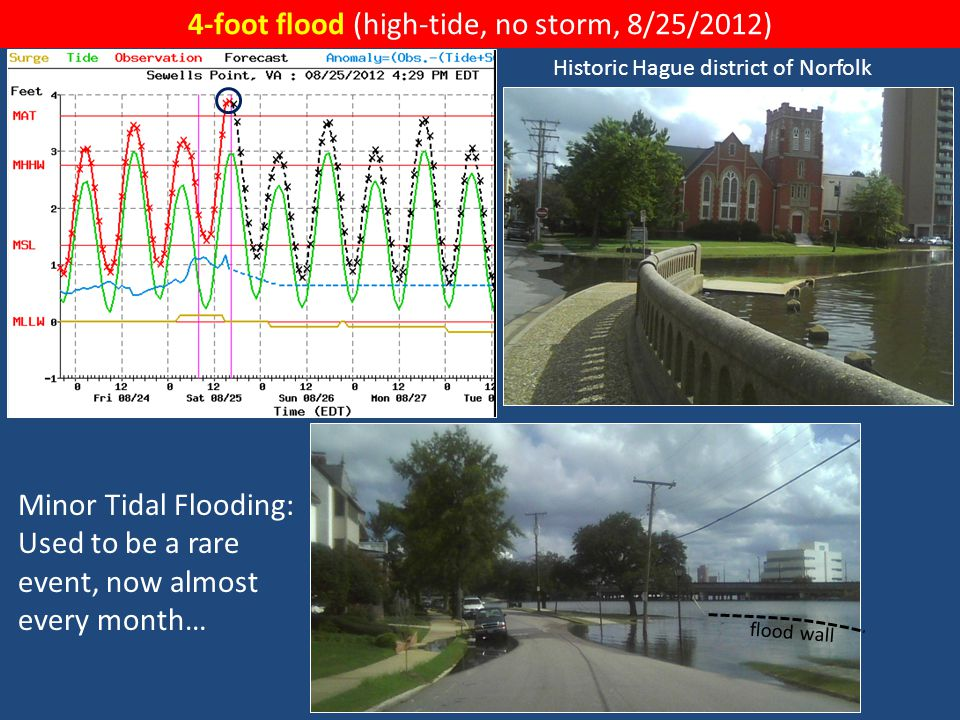 5-foot flood (high-tide & small storm, 10/09/2013) flood wall Medium Flooding: Until 1960s- once in 2y event Now- several times a year