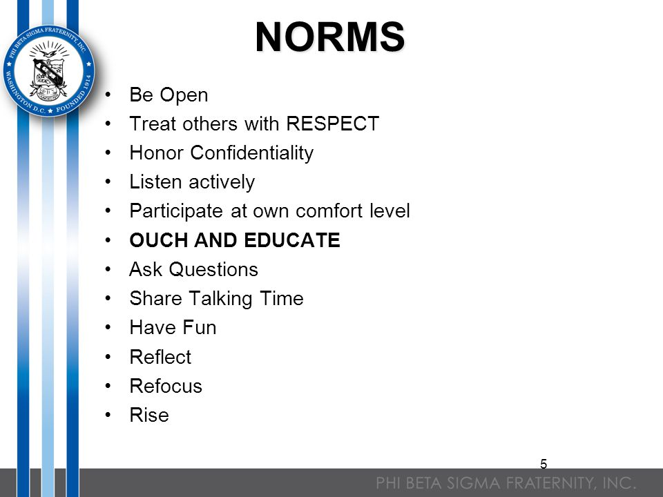 5 NORMS Be Open Treat others with RESPECT Honor Confidentiality Listen actively Participate at own comfort level OUCH AND EDUCATE Ask Questions Share Talking Time Have Fun Reflect Refocus Rise 5