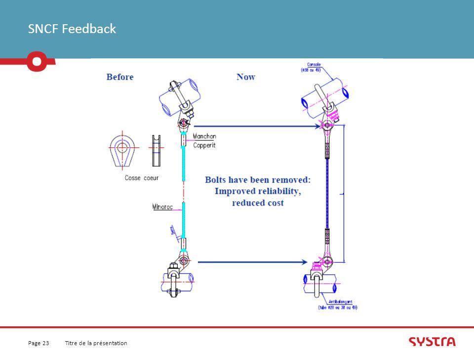 SNCF Feedback Page 23Titre de la présentation