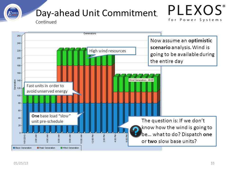"""Day-ahead Unit Commitment, Continued Now assume an optimistic scenario analysis. Wind is going to be available during the entire day One base load """"sl"""